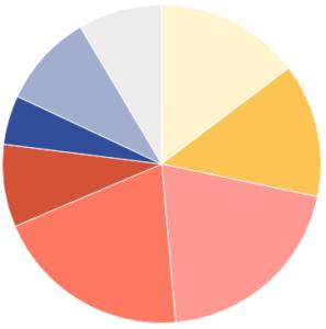 attorney search engine factors
