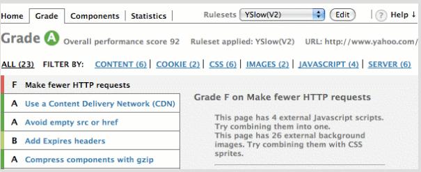 Yahoo! YSlow S