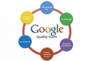 quality score factors